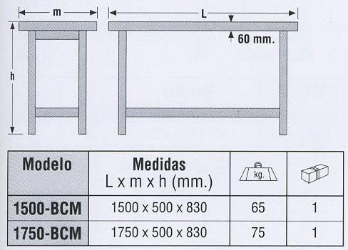 Mesas de trabajo para cocina horizontal comercial for Dimensiones mesa de trabajo